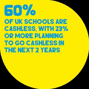 60-schools-are-cashless-300x300
